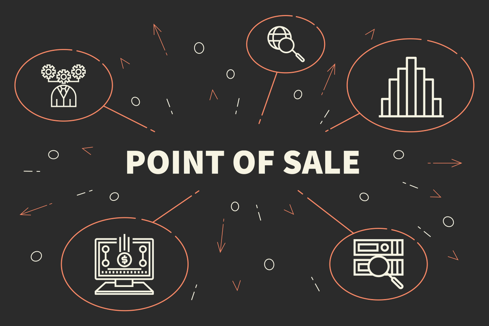 """diagram reading """"point of sale"""" and branching off to different icons"""
